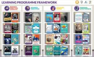 Learning-Framework